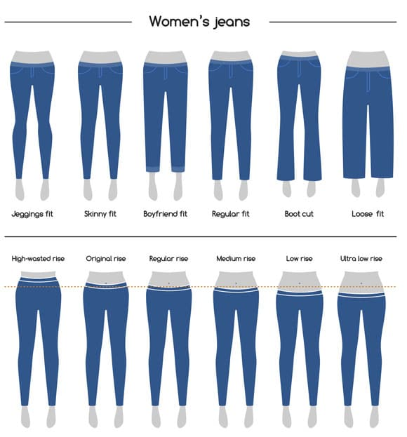 Diffe Types Of Cuts And Fits From Jeggings Fit To Boyfriend Regular The Wide Loose Jeans Are Divided Between High Waisted Rise