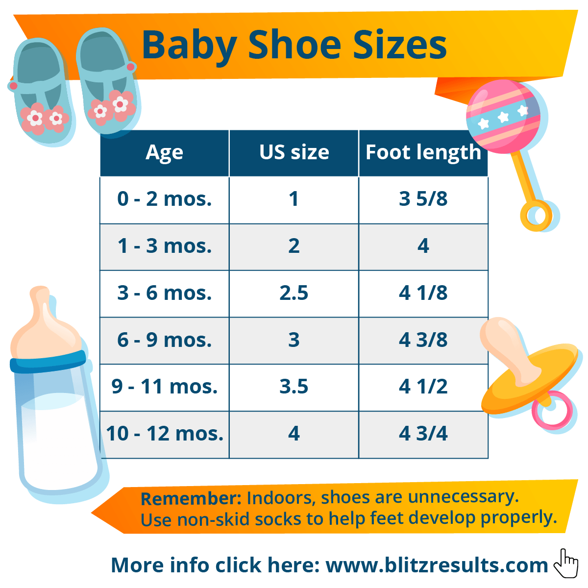 99d6f06d37 ᐅ Kids   Toddler Shoe Size Chart by Age