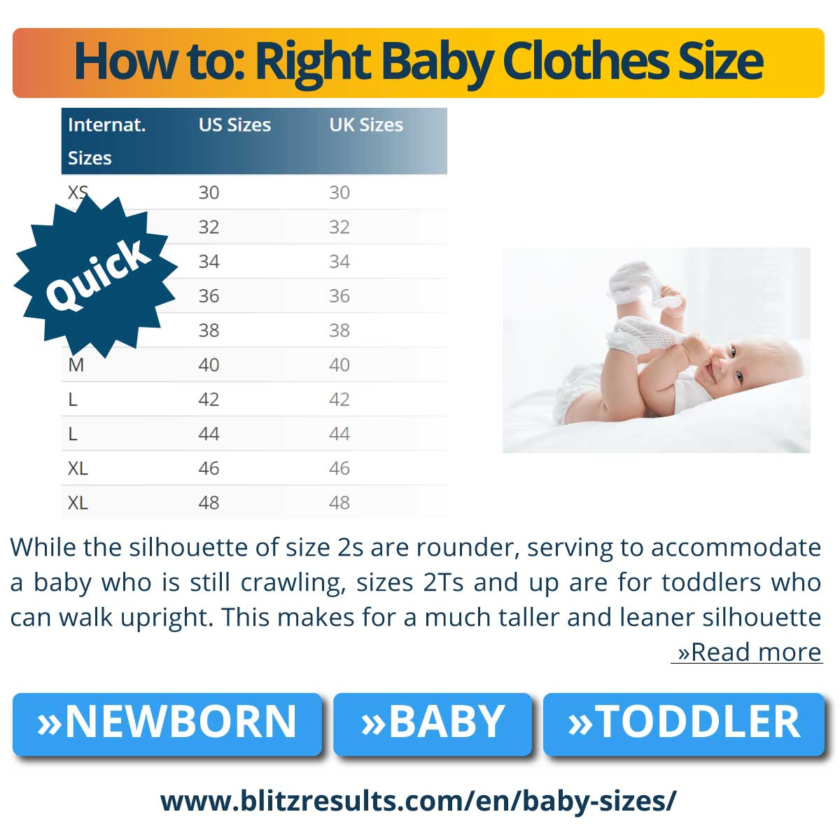 How to: Right Baby Clothes Size