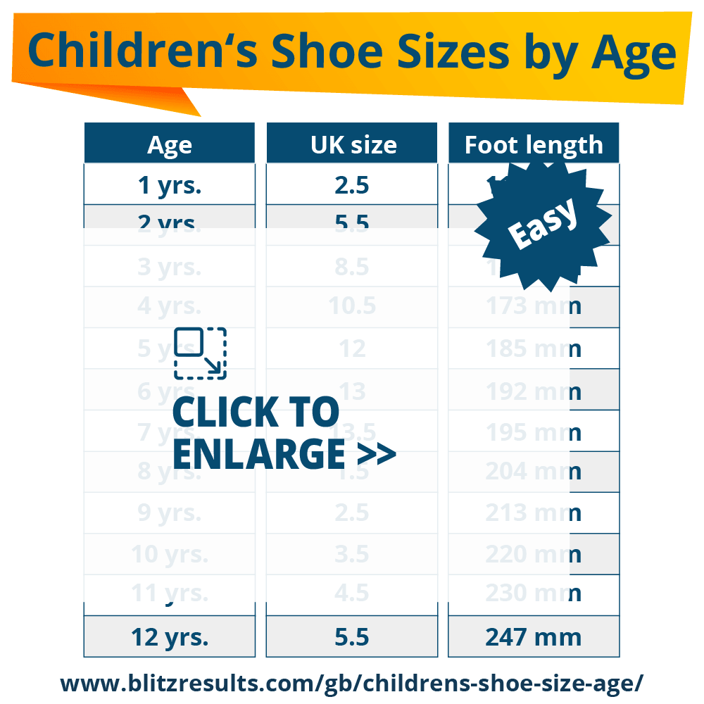 Average Children's Shoe Size by Age  UK