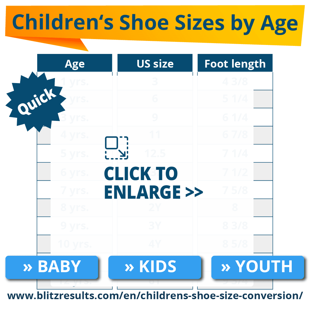 Children's Shoe Sizes by Age