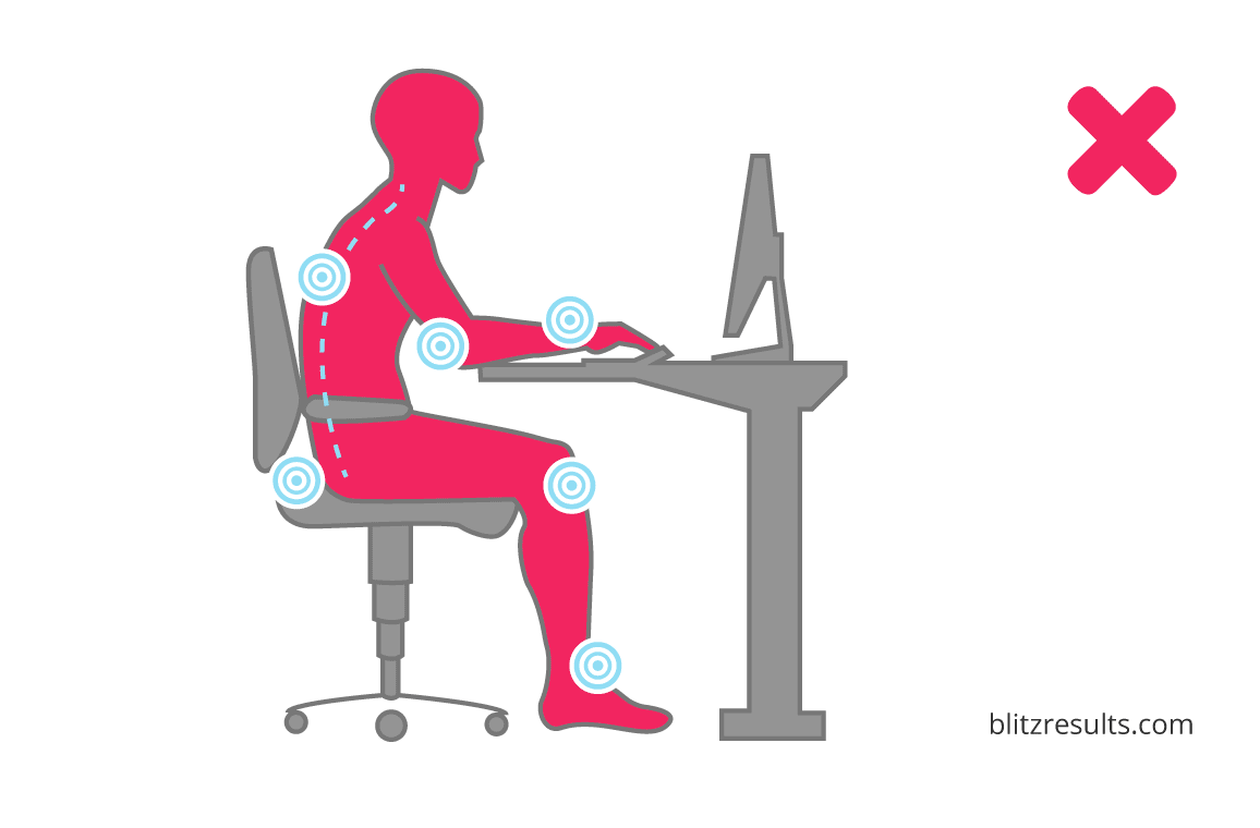 Ergonomic Office Calculate Optimal Height Of The Desk Chair