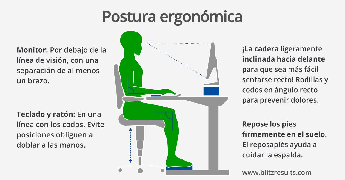 Oficina ergon mica graduar correctamente la altura de la for Altura escritorio ergonomico