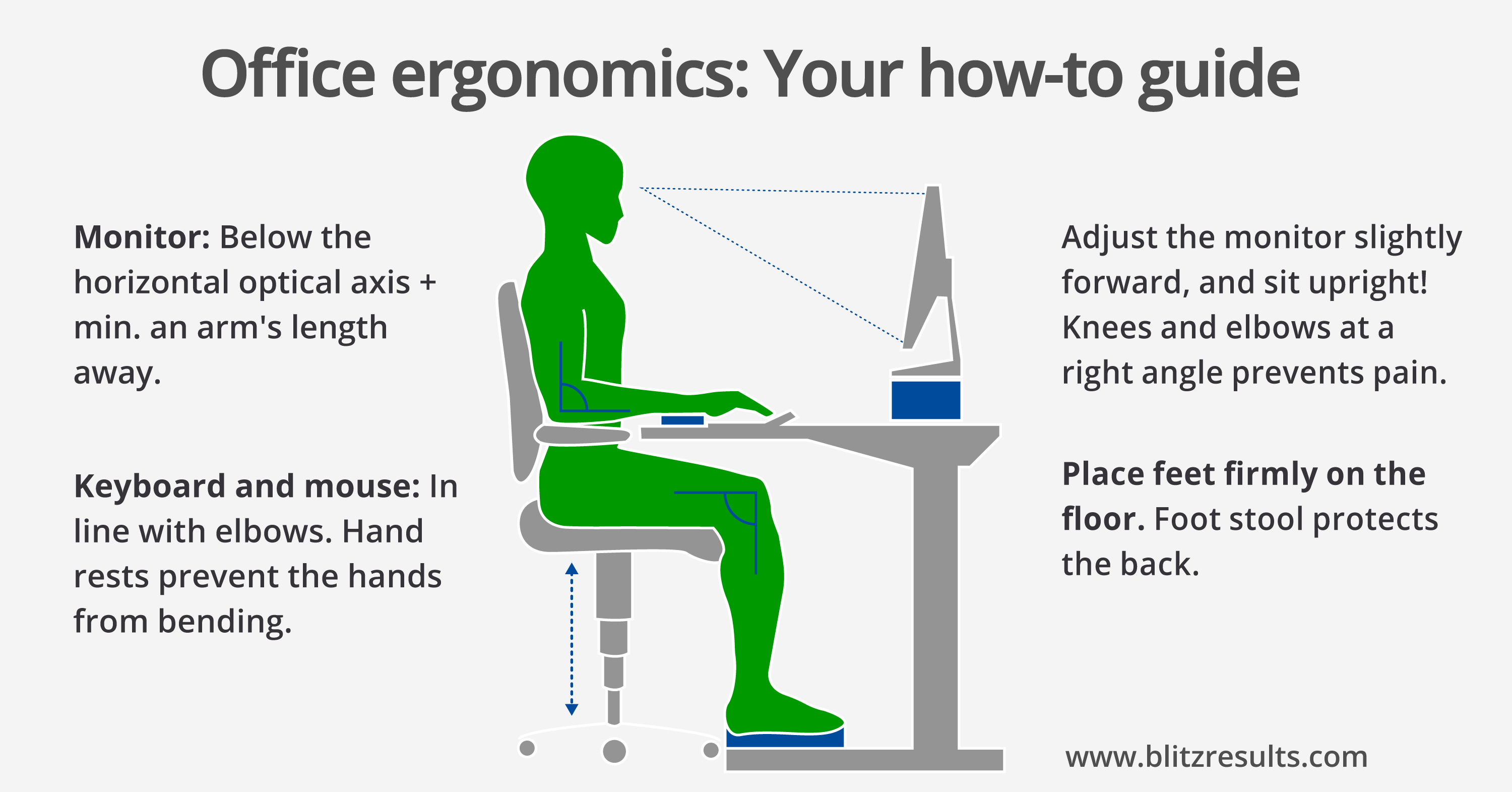 Ergonomic office calculate optimal height of the desk chair for Office design ergonomics
