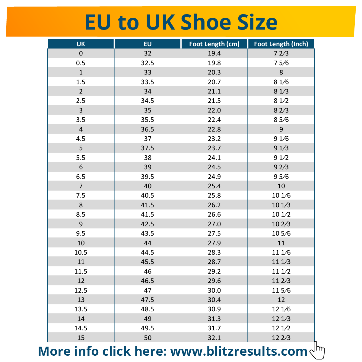 ᐅ Eu To Uk Shoe Size Conversion Charts For Women Men Kids