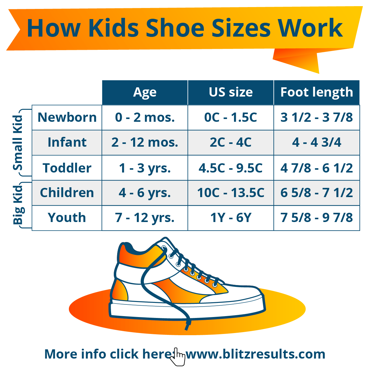 19dbfc99d58 ᐅ Kids Shoe Sizes  Conversion Charts