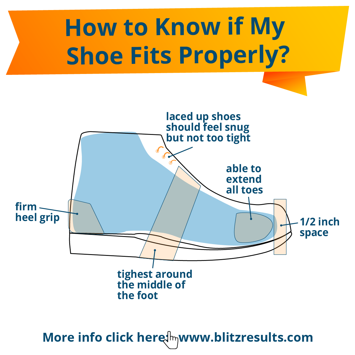 how to know if shoe fits properly