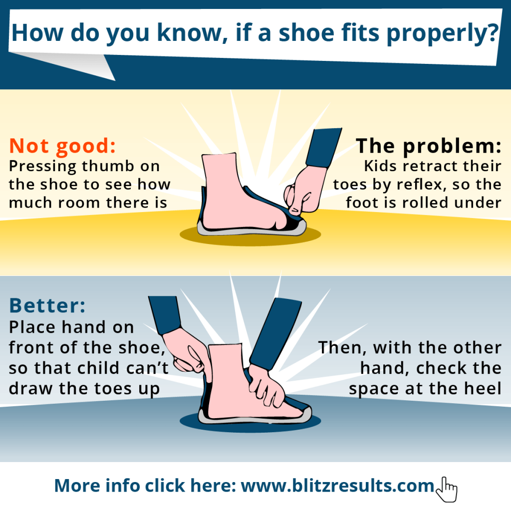 How do you know if a shoe fits properly?