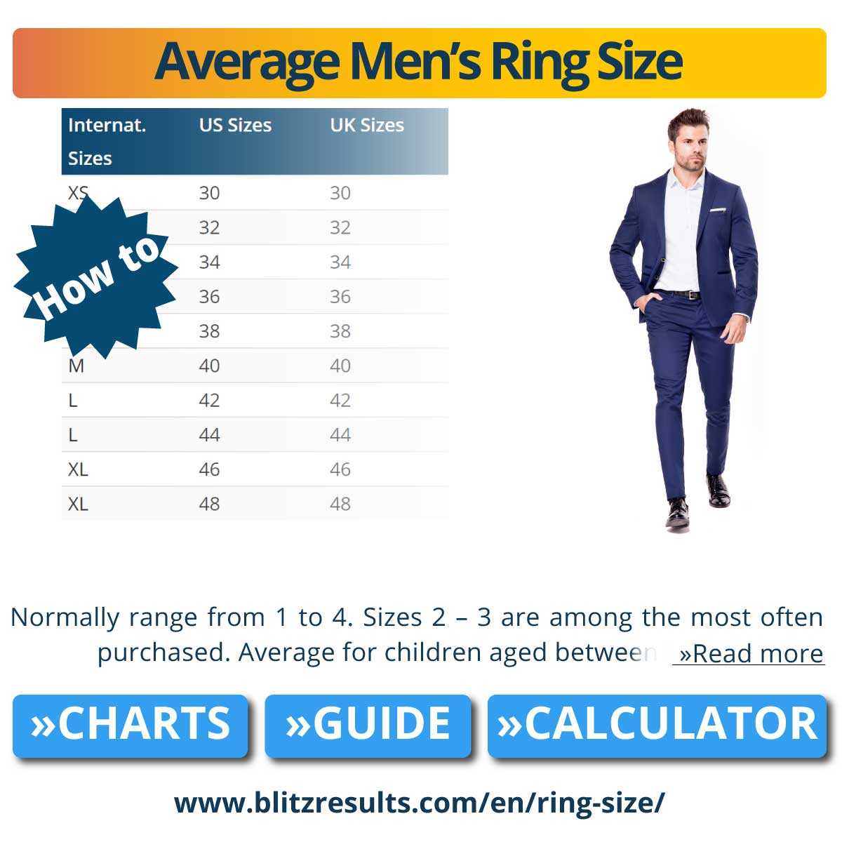 Average Men's Ring Size