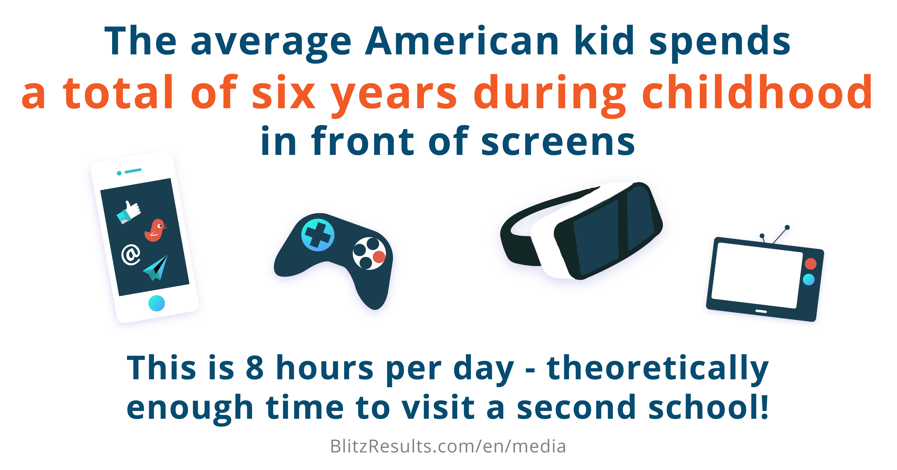 Why Is Screentime Bad For Young Children >> Screen Time Overdose The Silent Risk In Your Kids Bedroom