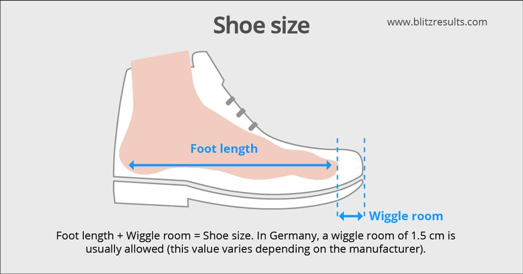 "A ""comfort allowance"" is added to the length of the feet before the size is  calculated. In the US, this is usually 0.5 inches (EU = 1.5 centimeters),  ..."