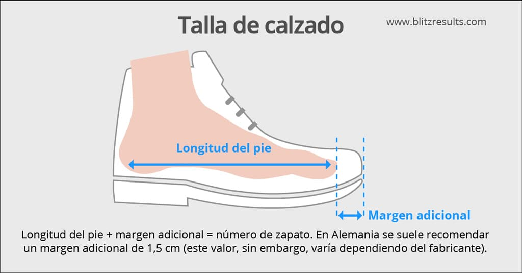 Tallas Zapatos Conversor Equivalencias Us Uk Es Eu Mx Medidas