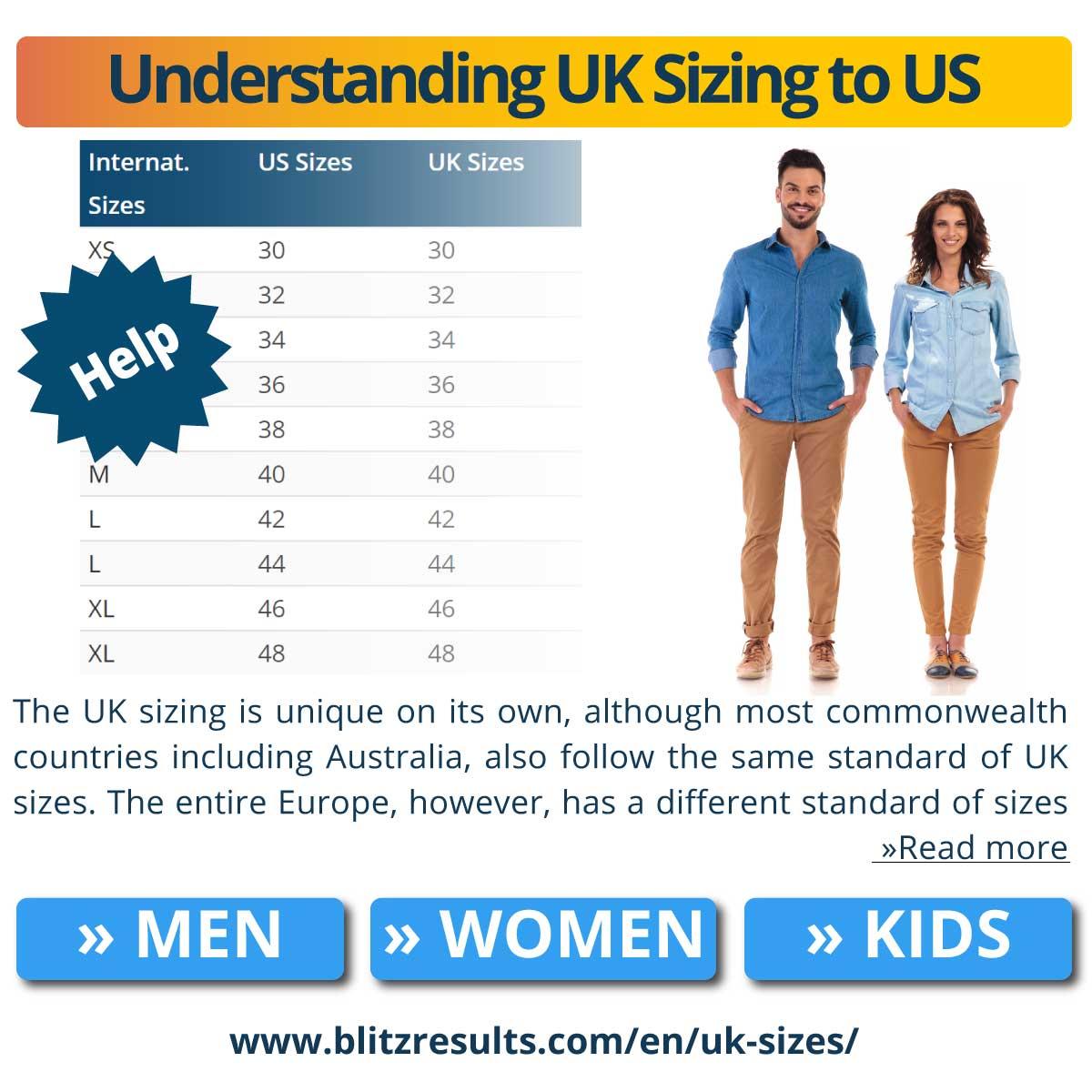 Understanding UK Sizing to US