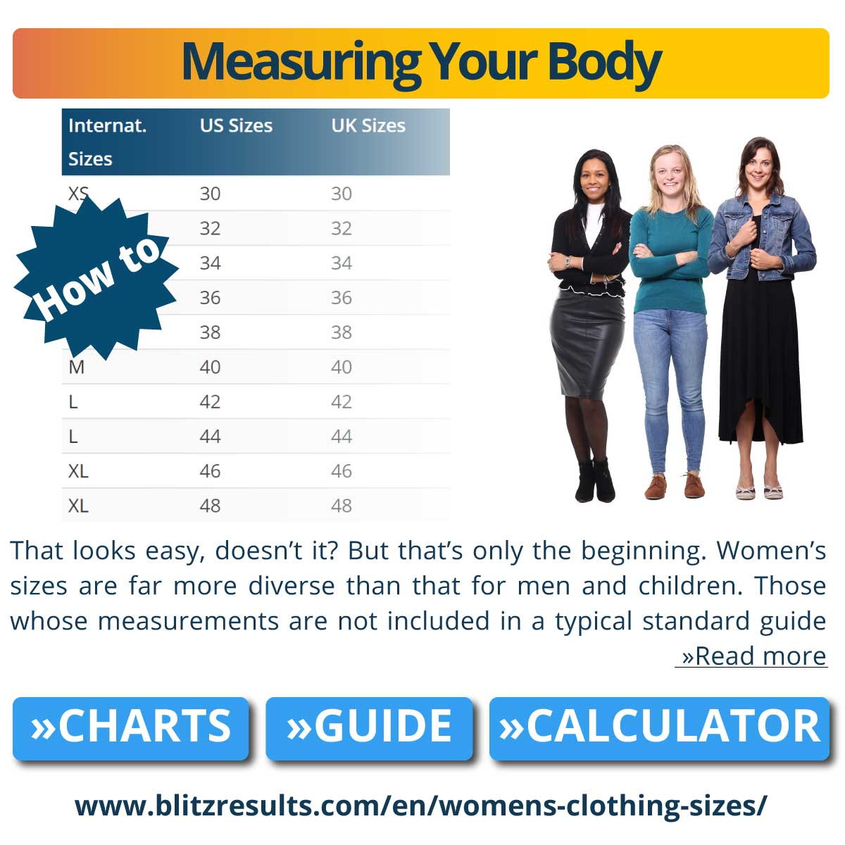 Measuring Your Body